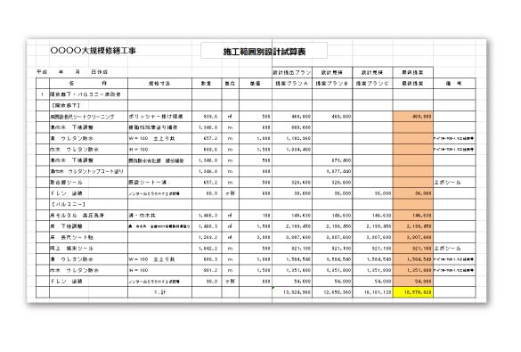 工事費用試算表